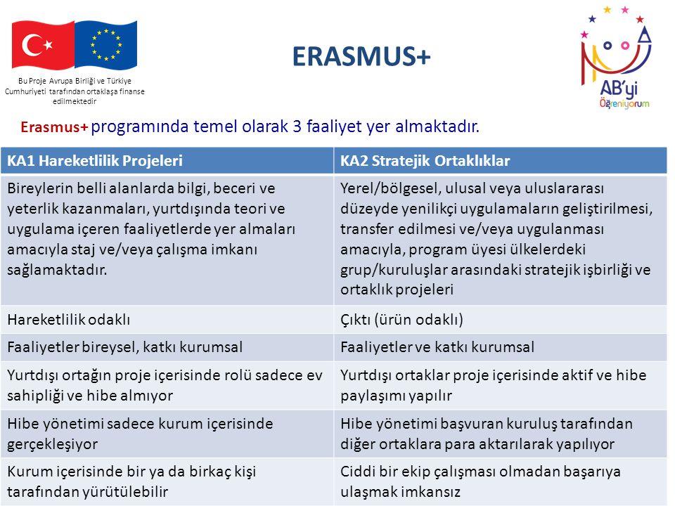 ERASMUS+ Erasmus+ programında temel olarak 3 faaliyet yer almaktadır.