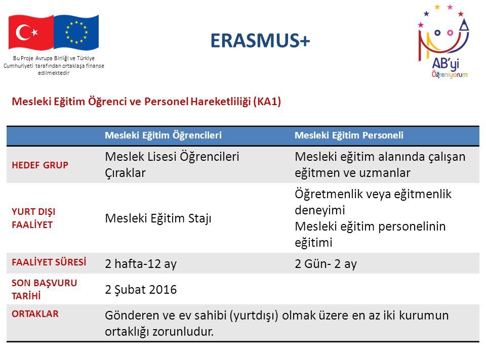 ERASMUS+ Meslek Lisesi Öğrencileri Çıraklar