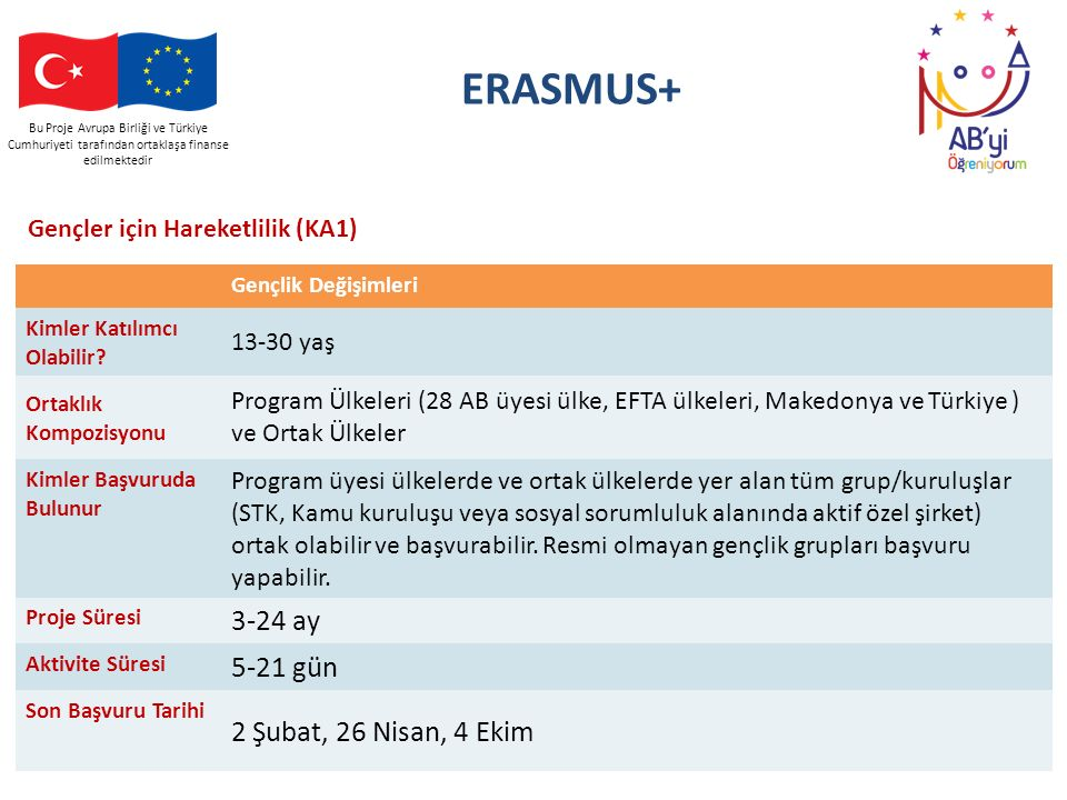 ERASMUS+ 3-24 ay 5-21 gün 2 Şubat, 26 Nisan, 4 Ekim 13-30 yaş