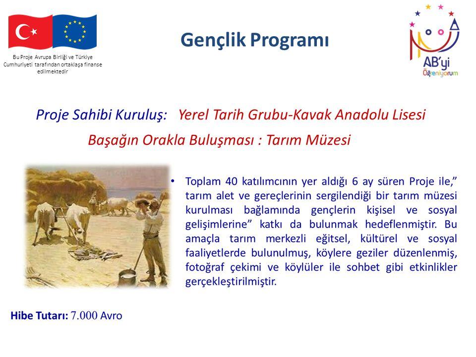 Gençlik Programı Bu Proje Avrupa Birliği ve Türkiye Cumhuriyeti tarafından ortaklaşa finanse edilmektedir.
