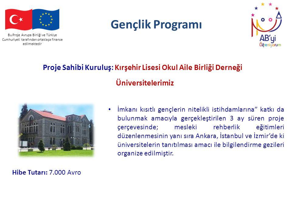 Proje Sahibi Kuruluş: Kırşehir Lisesi Okul Aile Birliği Derneği