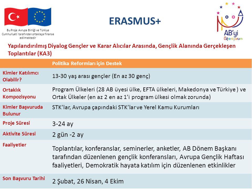 ERASMUS+ Bu Proje Avrupa Birliği ve Türkiye Cumhuriyeti tarafından ortaklaşa finanse edilmektedir.