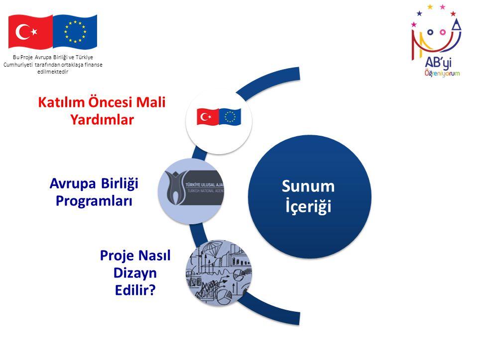 Sunum İçeriği Katılım Öncesi Mali Yardımlar Avrupa Birliği Programları