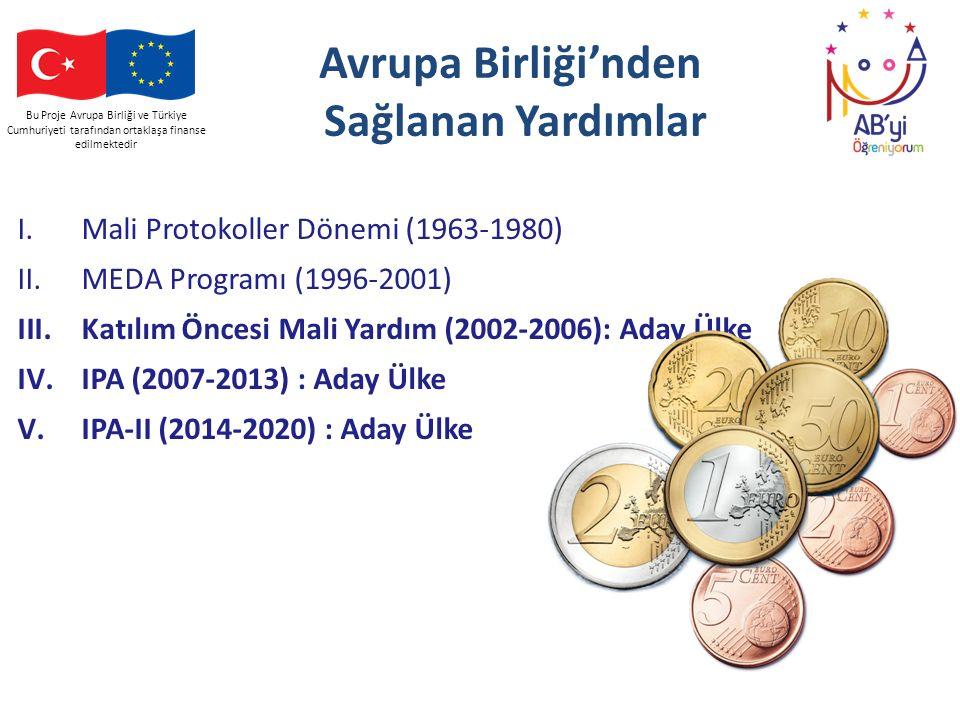 Avrupa Birliği'nden Sağlanan Yardımlar