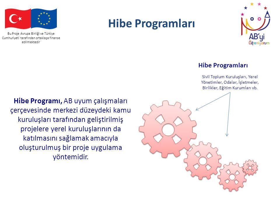 Hibe Programları Bu Proje Avrupa Birliği ve Türkiye Cumhuriyeti tarafından ortaklaşa finanse edilmektedir.
