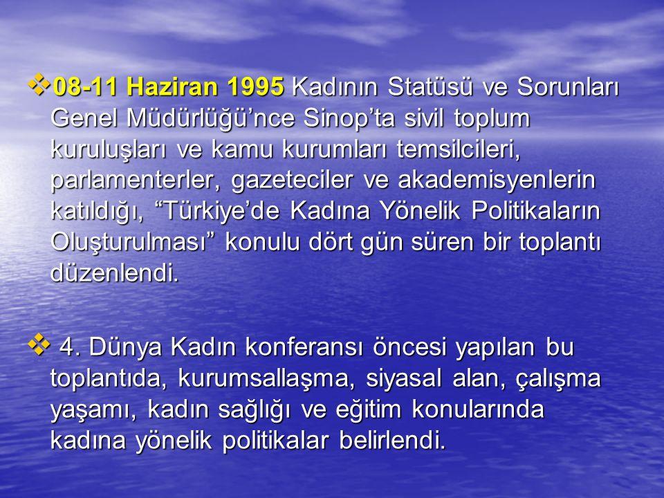 08-11 Haziran 1995 Kadının Statüsü ve Sorunları Genel Müdürlüğü'nce Sinop'ta sivil toplum kuruluşları ve kamu kurumları temsilcileri, parlamenterler, gazeteciler ve akademisyenlerin katıldığı, Türkiye'de Kadına Yönelik Politikaların Oluşturulması konulu dört gün süren bir toplantı düzenlendi.