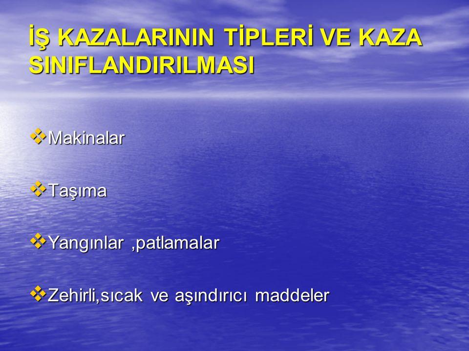 İŞ KAZALARININ TİPLERİ VE KAZA SINIFLANDIRILMASI