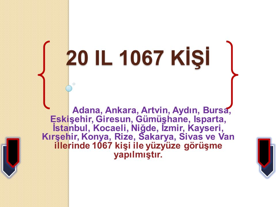 20 il 1067 KİŞİ