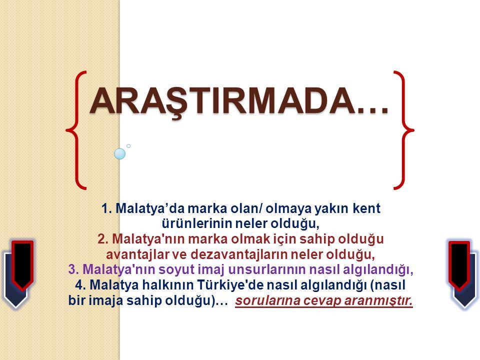 AraştIrmaDA… 1. Malatya'da marka olan/ olmaya yakın kent ürünlerinin neler olduğu,