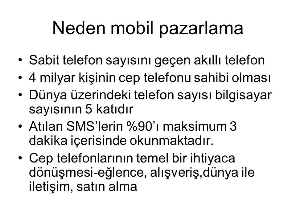 Neden mobil pazarlama Sabit telefon sayısını geçen akıllı telefon