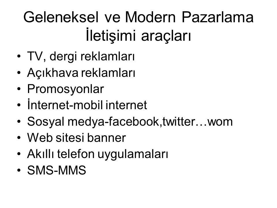 Geleneksel ve Modern Pazarlama İletişimi araçları