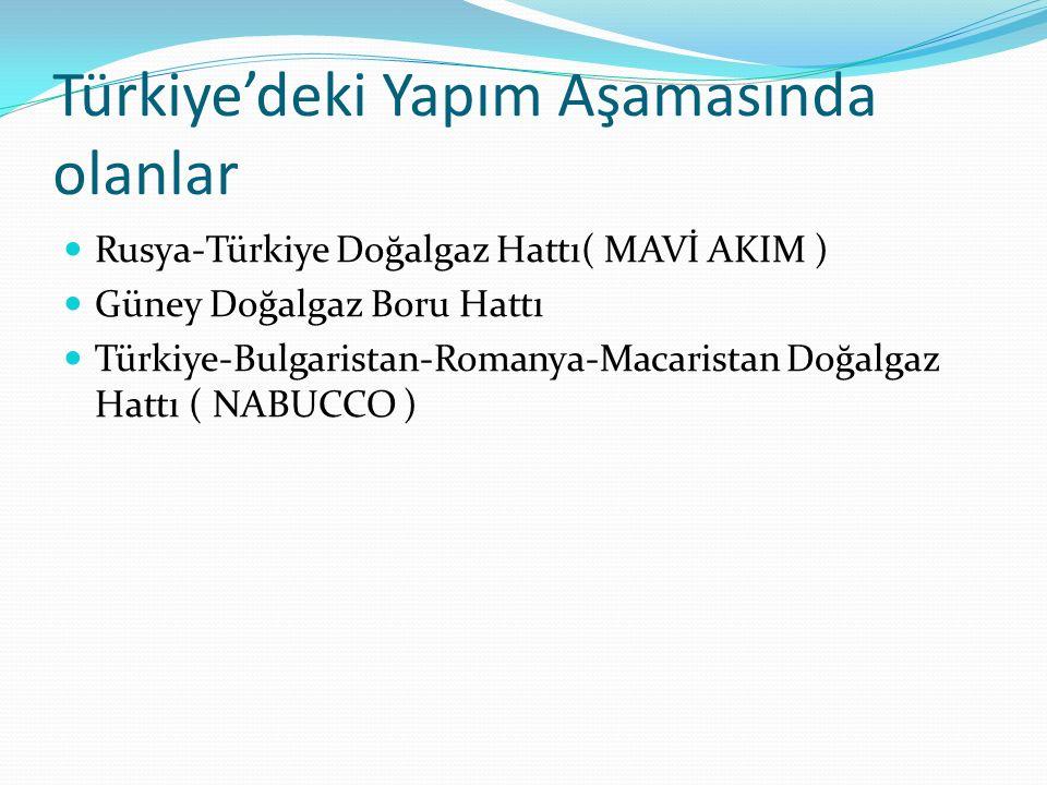 Türkiye'deki Yapım Aşamasında olanlar