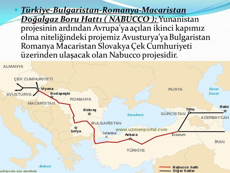 Türkiye-Bulgaristan-Romanya-Macaristan Doğalgaz Boru Hattı ( NABUCCO ): Yunanistan projesinin ardından Avrupa ya açılan ikinci kapımız olma niteliğindeki projemiz Avusturya'ya Bulgaristan Romanya Macaristan Slovakya Çek Cumhuriyeti üzerinden ulaşacak olan Nabucco projesidir.