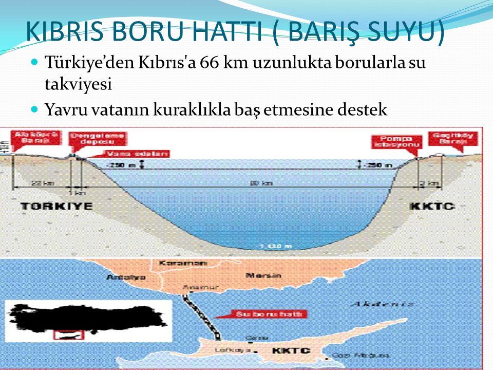 KIBRIS BORU HATTI ( BARIŞ SUYU)