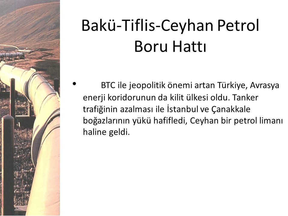 Bakü-Tiflis-Ceyhan Petrol Boru Hattı