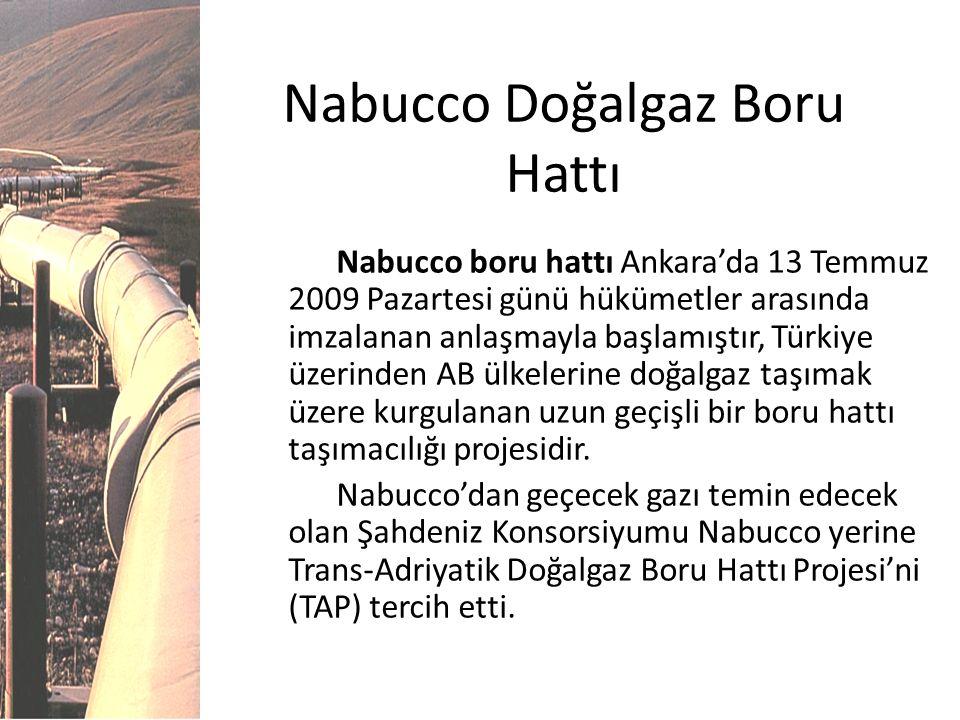 Nabucco Doğalgaz Boru Hattı
