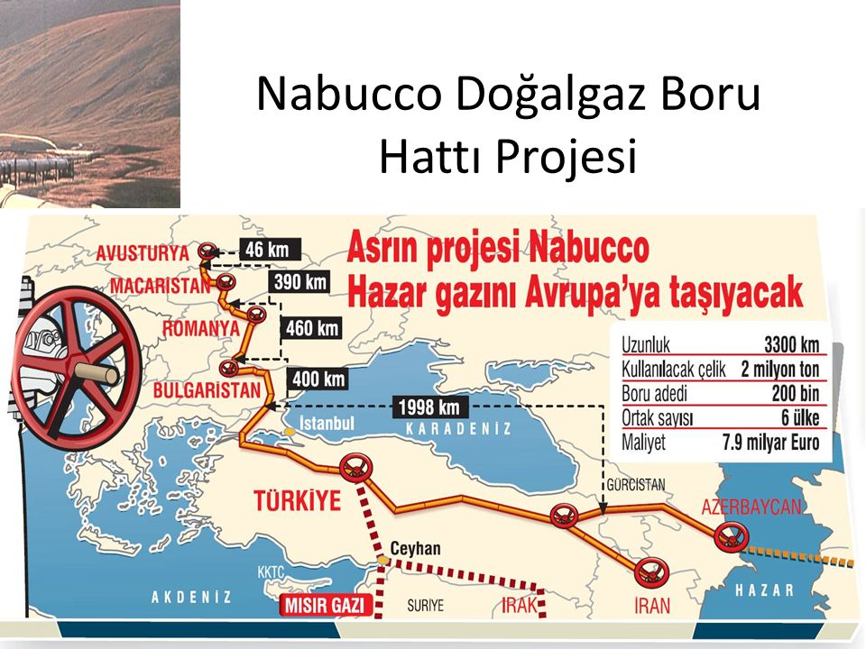 Nabucco Doğalgaz Boru Hattı Projesi