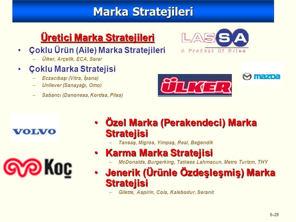 Üretici Marka Stratejileri