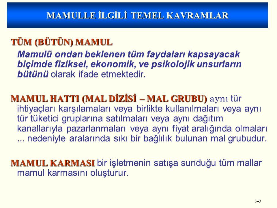 MAMULLE İLGİLİ TEMEL KAVRAMLAR