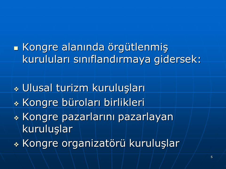 Kongre alanında örgütlenmiş kuruluları sınıflandırmaya gidersek: