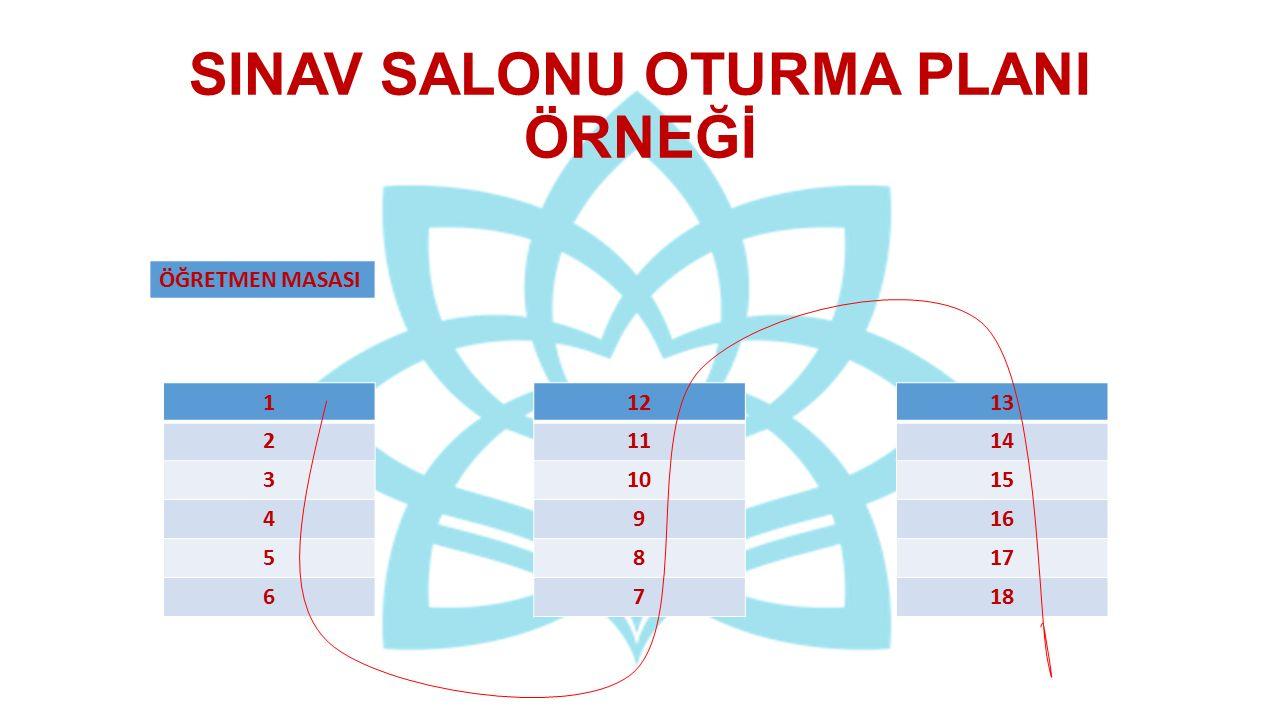 SINAV SALONU OTURMA PLANI ÖRNEĞİ