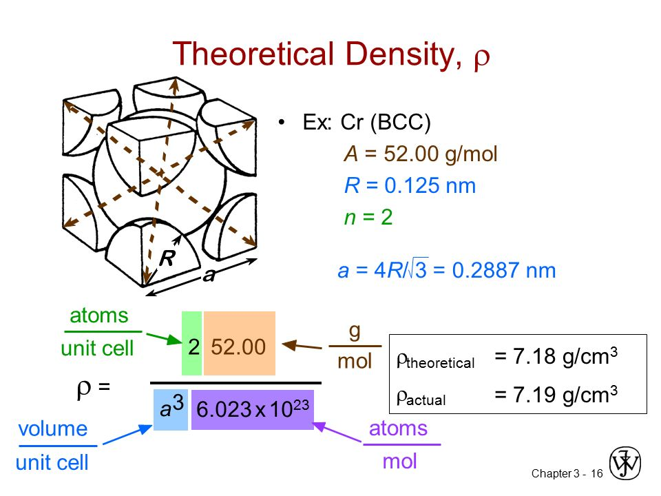Theoretical Density, r  = a R Ex: Cr (BCC) A = 52.00 g/mol