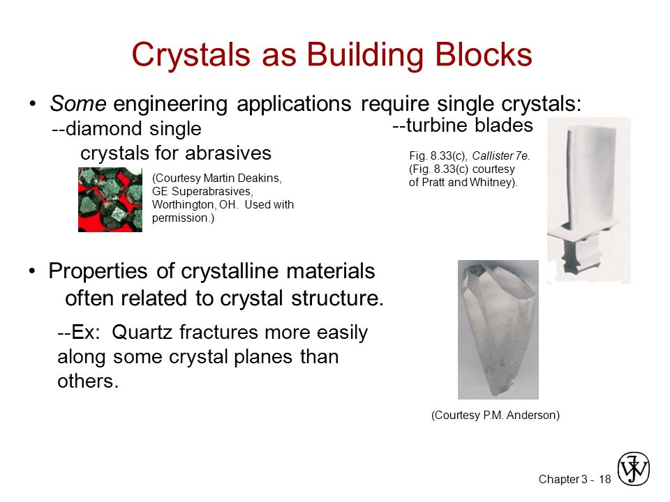 Crystals as Building Blocks