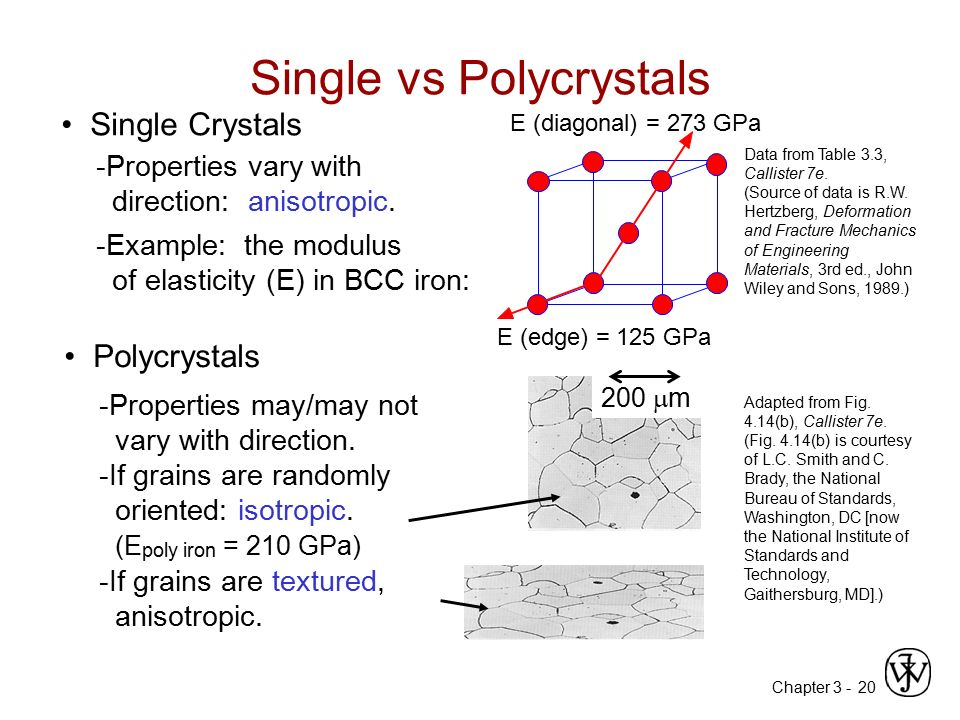 Single vs Polycrystals