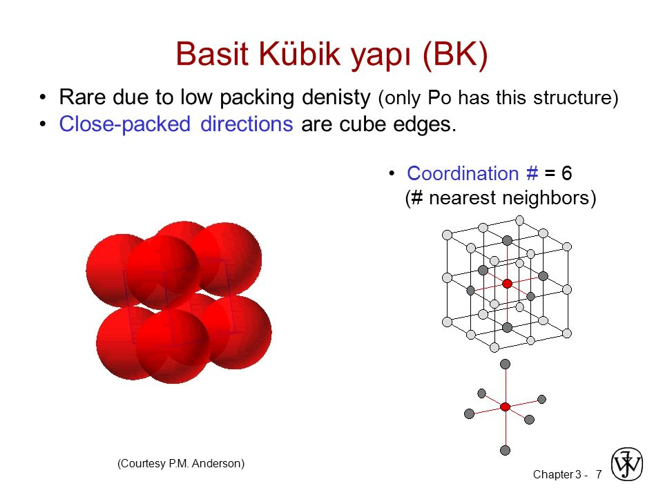 Basit Kübik yapı (BK) • Rare due to low packing denisty (only Po has this structure) • Close-packed directions are cube edges.