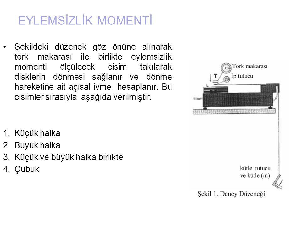 EYLEMSİZLİK MOMENTİ
