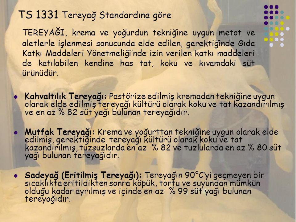 TS 1331 Tereyağ Standardına göre