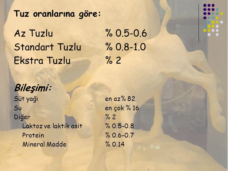 Az Tuzlu % 0.5-0.6 Standart Tuzlu % 0.8-1.0 Ekstra Tuzlu % 2 Bileşimi: