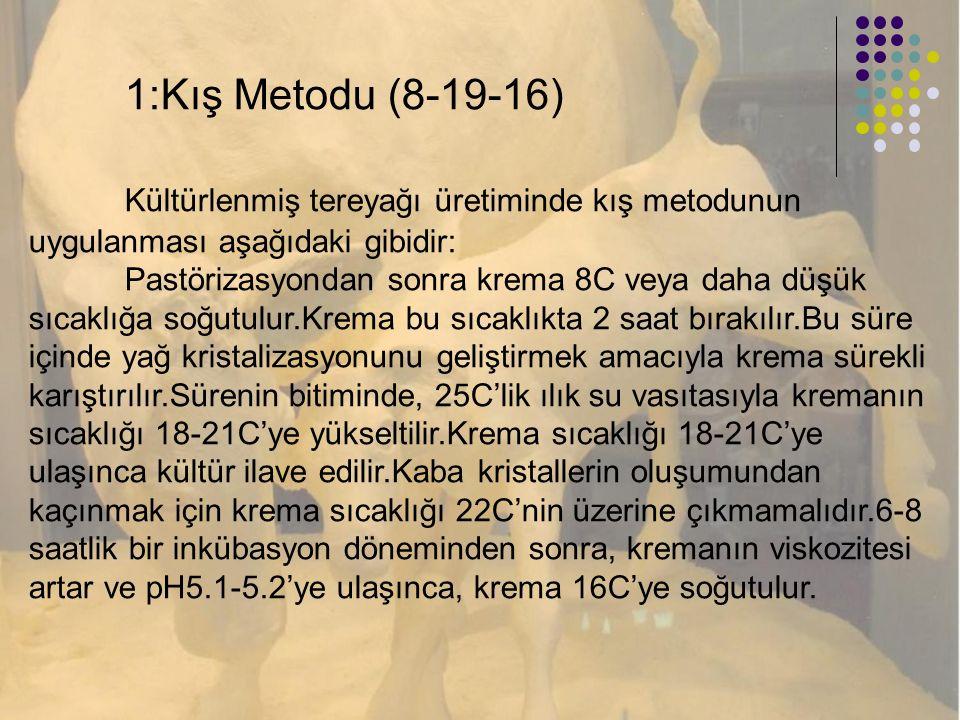 1:Kış Metodu (8-19-16) Kültürlenmiş tereyağı üretiminde kış metodunun uygulanması aşağıdaki gibidir: