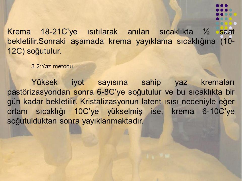 Krema 18-21C'ye ısıtılarak anılan sıcaklıkta ½ saat bekletilir