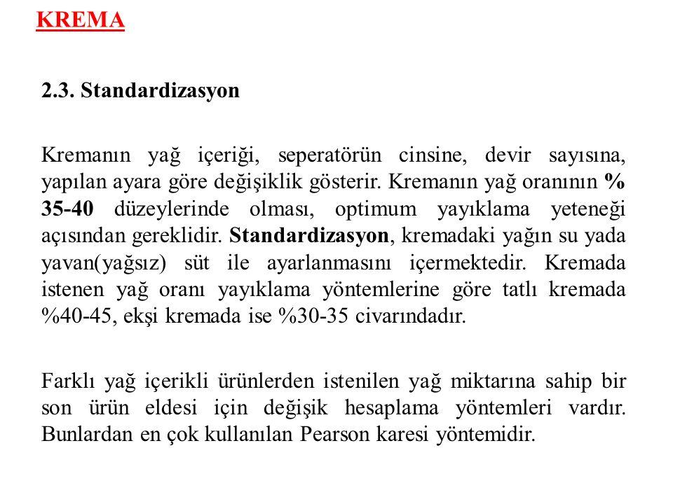 KREMA 2.3. Standardizasyon