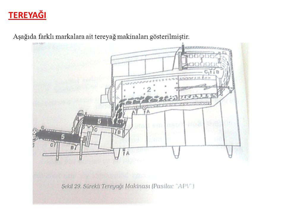 Aşağıda farklı markalara ait tereyağ makinaları gösterilmiştir.