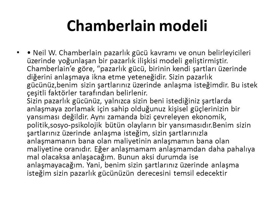 Chamberlain modeli