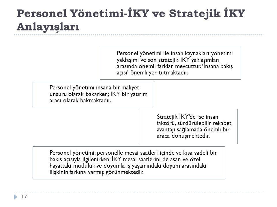 Personel Yönetimi-İKY ve Stratejik İKY Anlayışları