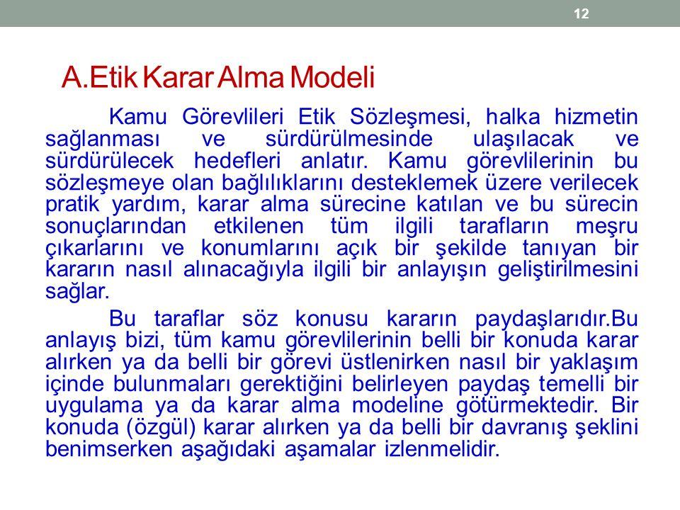 A.Etik Karar Alma Modeli