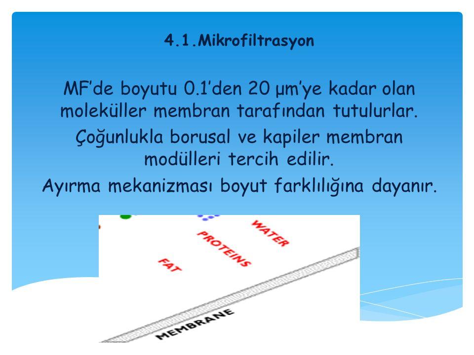 Çoğunlukla borusal ve kapiler membran modülleri tercih edilir.