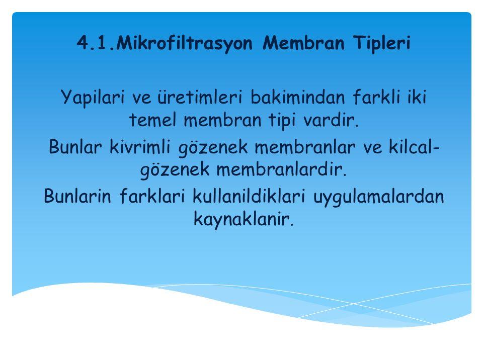 4.1.Mikrofiltrasyon Membran Tipleri