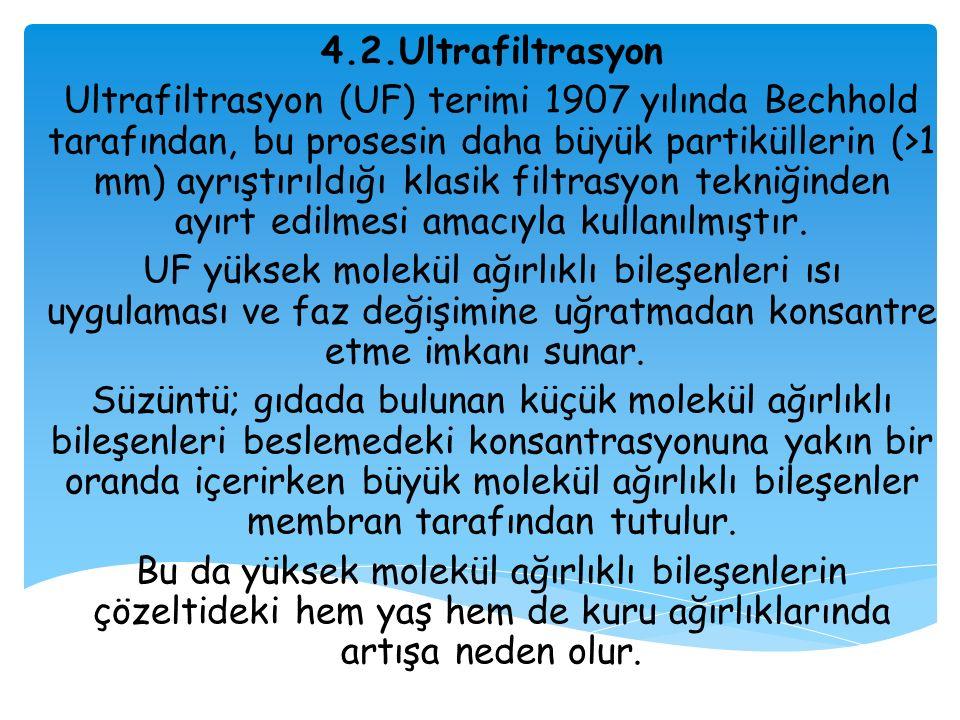 4.2.Ultrafiltrasyon