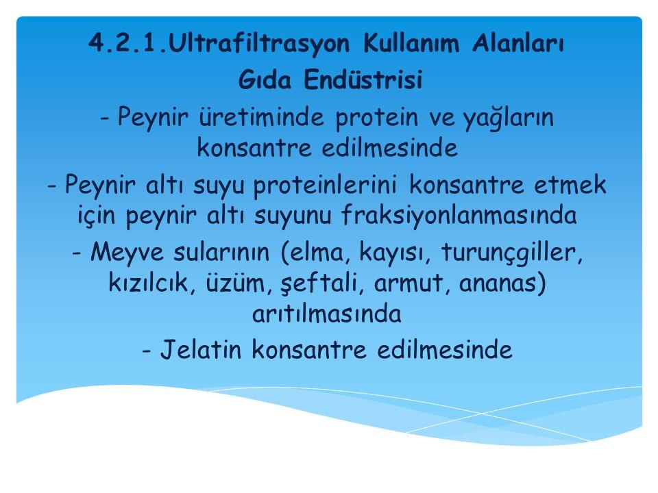 4.2.1.Ultrafiltrasyon Kullanım Alanları