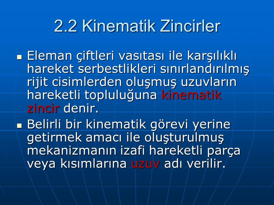 2.2 Kinematik Zincirler