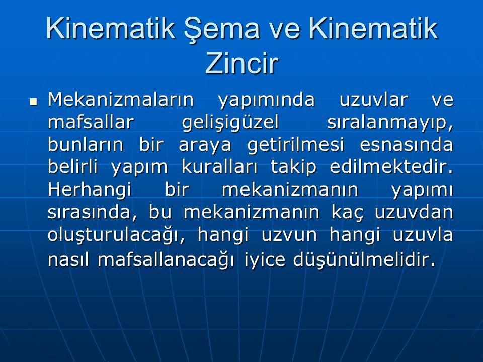 Kinematik Şema ve Kinematik Zincir