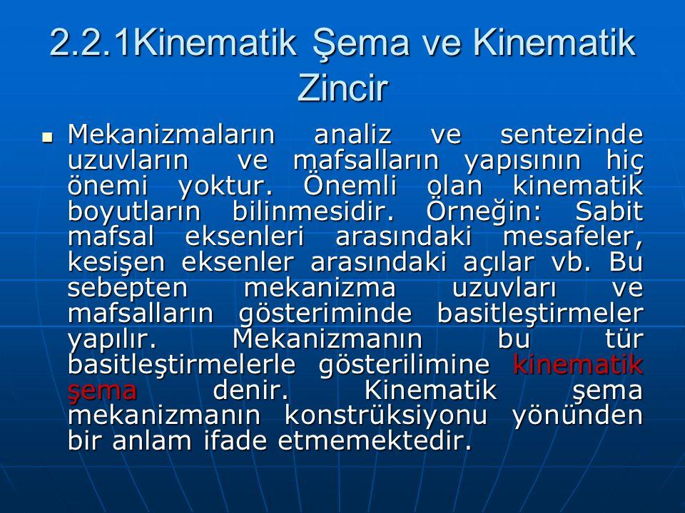 2.2.1Kinematik Şema ve Kinematik Zincir
