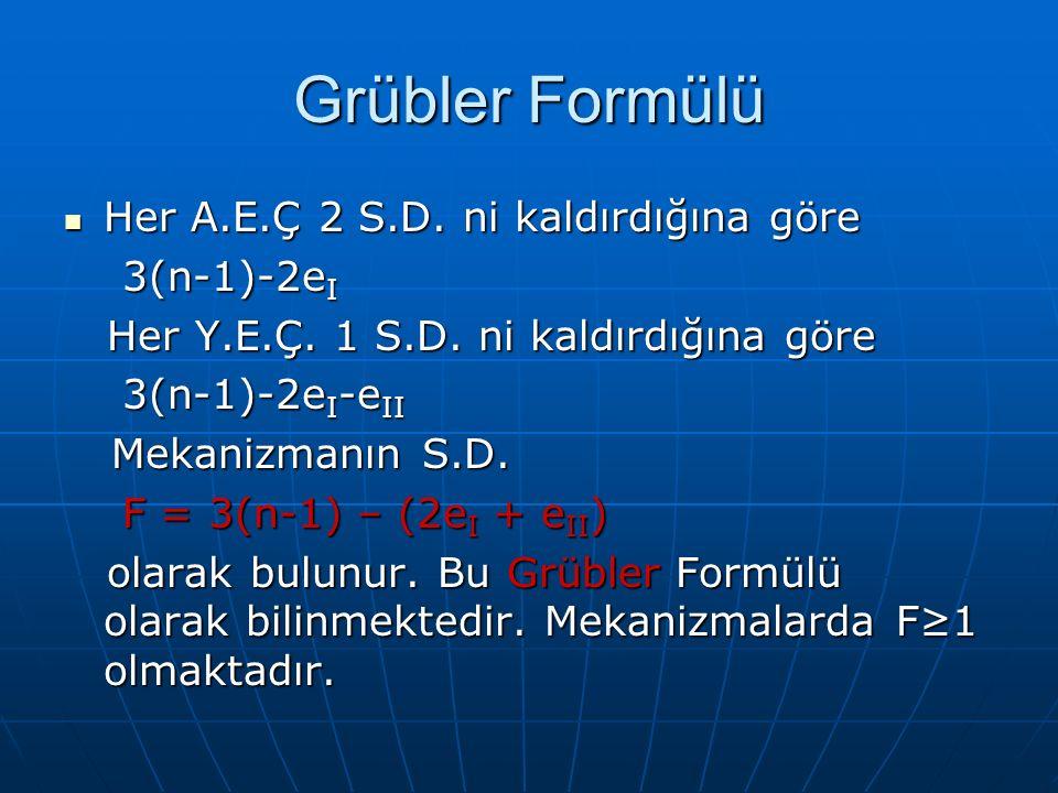 Grübler Formülü Her A.E.Ç 2 S.D. ni kaldırdığına göre 3(n-1)-2eI