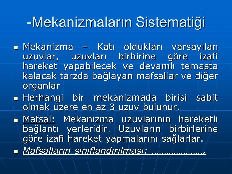 -Mekanizmaların Sistematiği