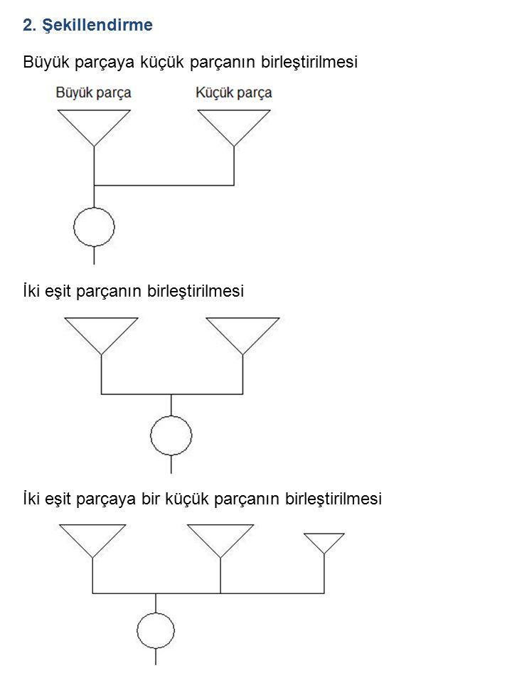 2. Şekillendirme Büyük parçaya küçük parçanın birleştirilmesi. İki eşit parçanın birleştirilmesi.