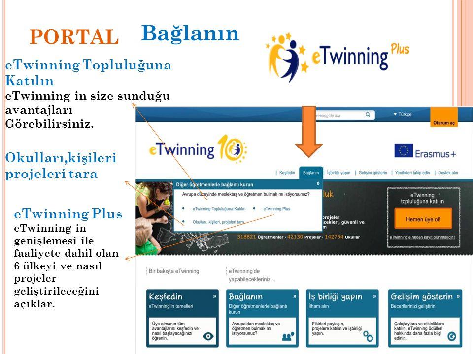 Bağlanın PORTAL eTwinning Topluluğuna Katılın Okulları,kişileri
